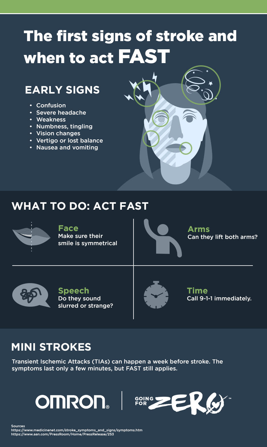 the first signs of stroke and when to act fast